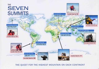 The 7 summits